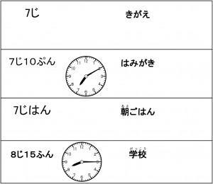 スケジュール3